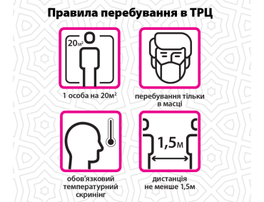 Додаткові правила роботи ТРЦ